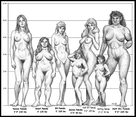 Naked D&D Ladies